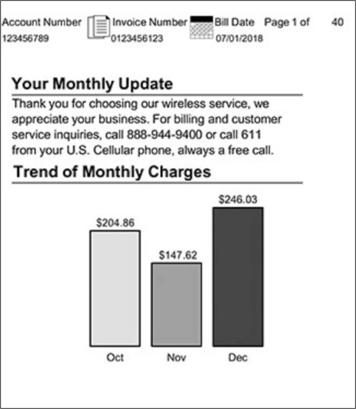 Bill date and trends of monthly charges